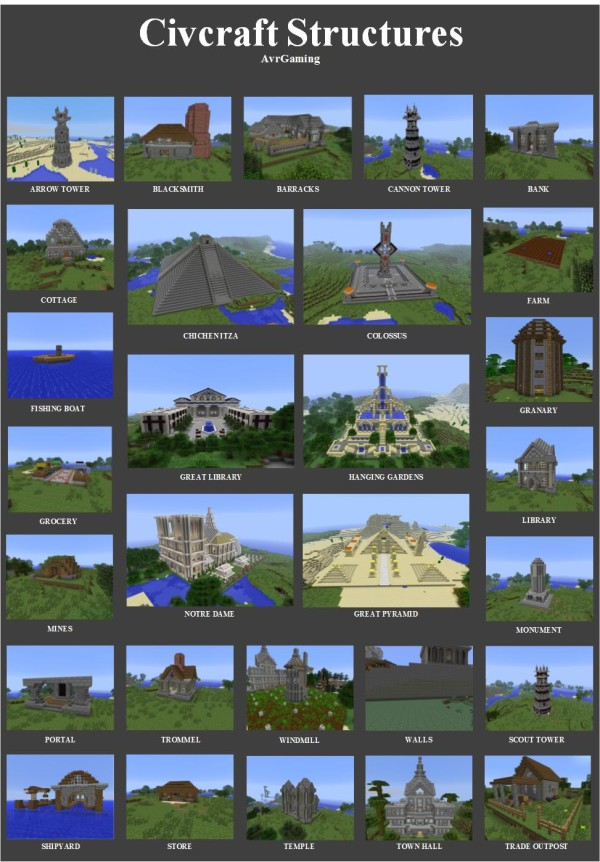 civcraft buildings guide