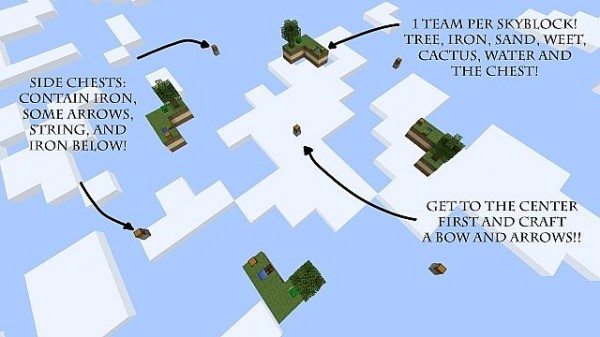 how to play skyblock warriors