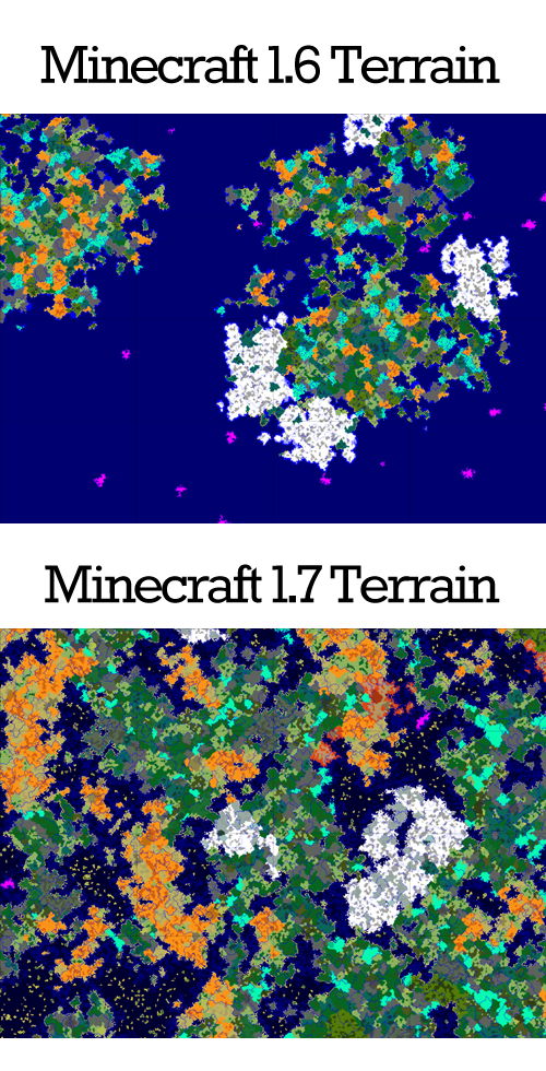 minecraft new vs old terrain generation